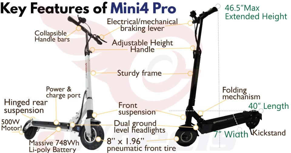Speedway Mini 4 Pro Electric Scooter Review and Price