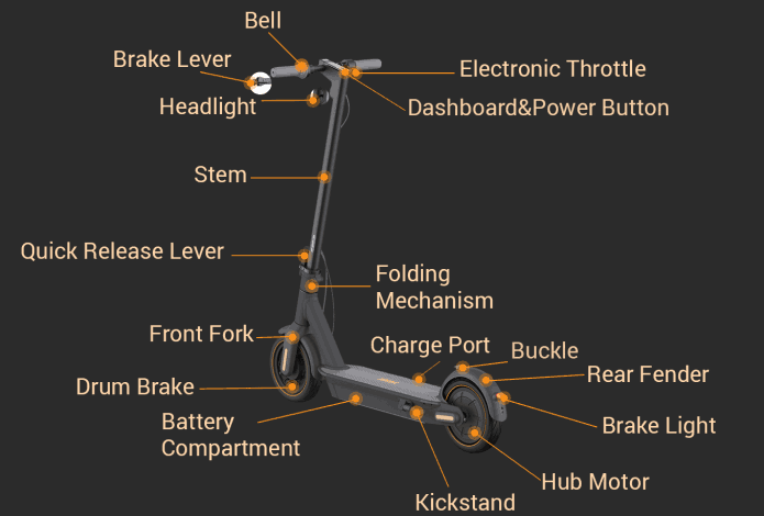ninebot max electric scooter features