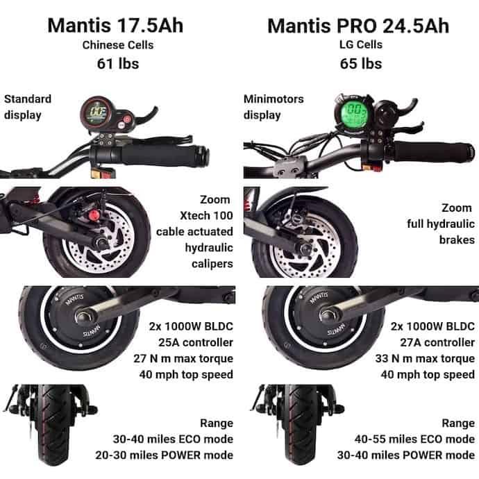 kaabo mantis comparison pro version